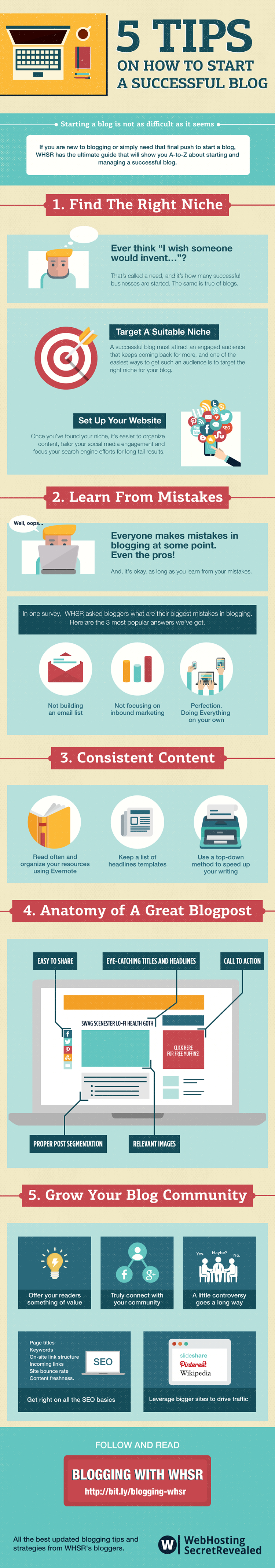 5 Tips on How To Start a Successful Blog