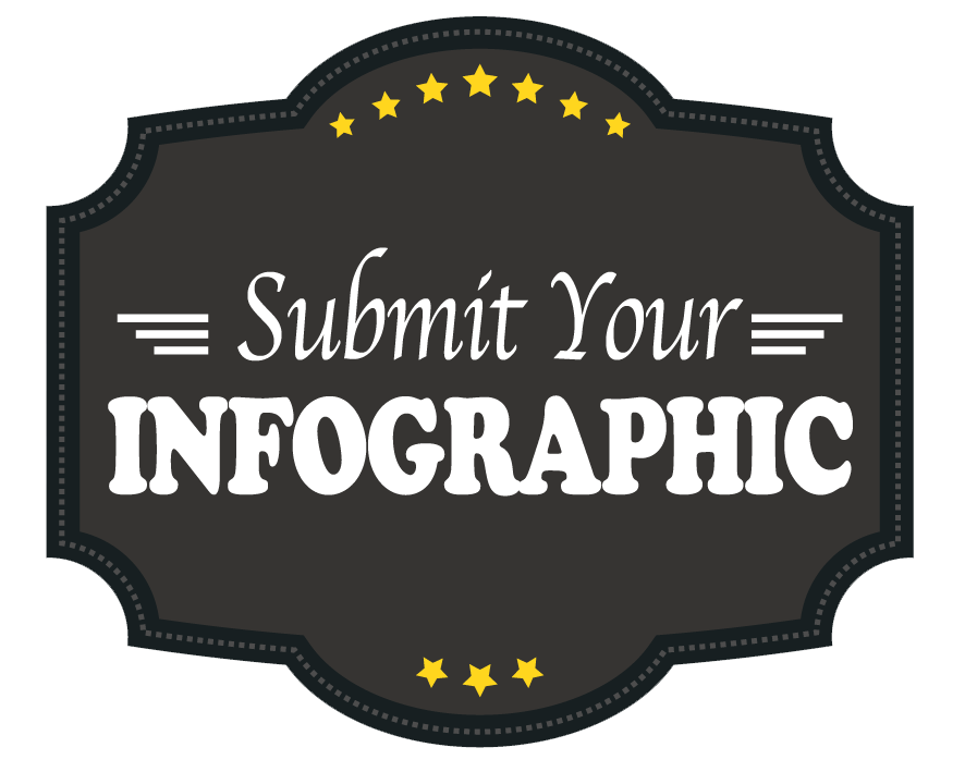 Submit Your Infographic