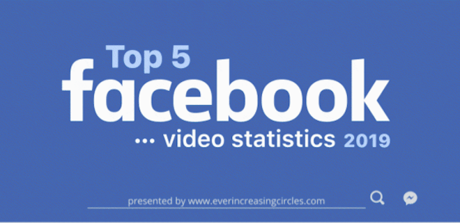 2019 Top 5 Facebook Video Statistics Infographics