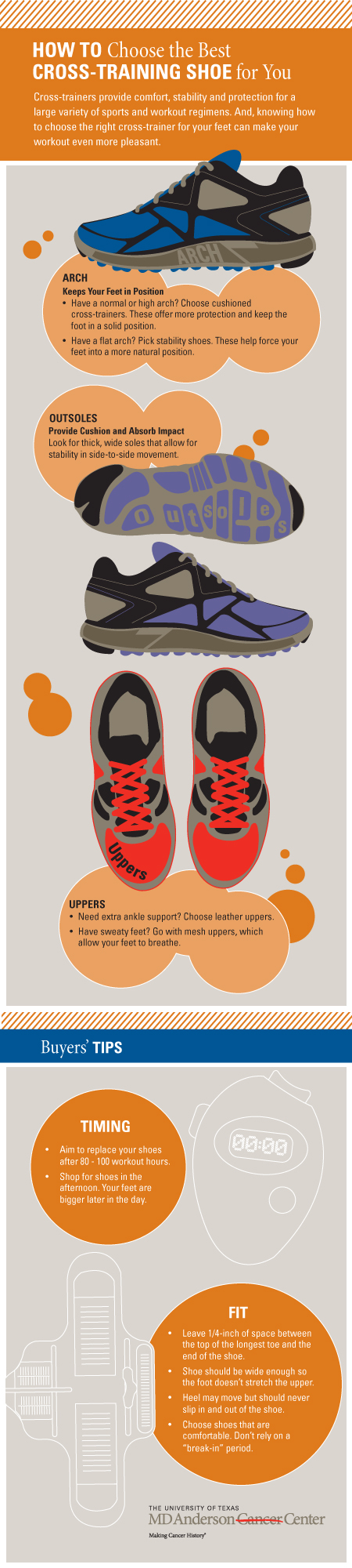 How To Choose The Best Cross-Training Shoe For You ...