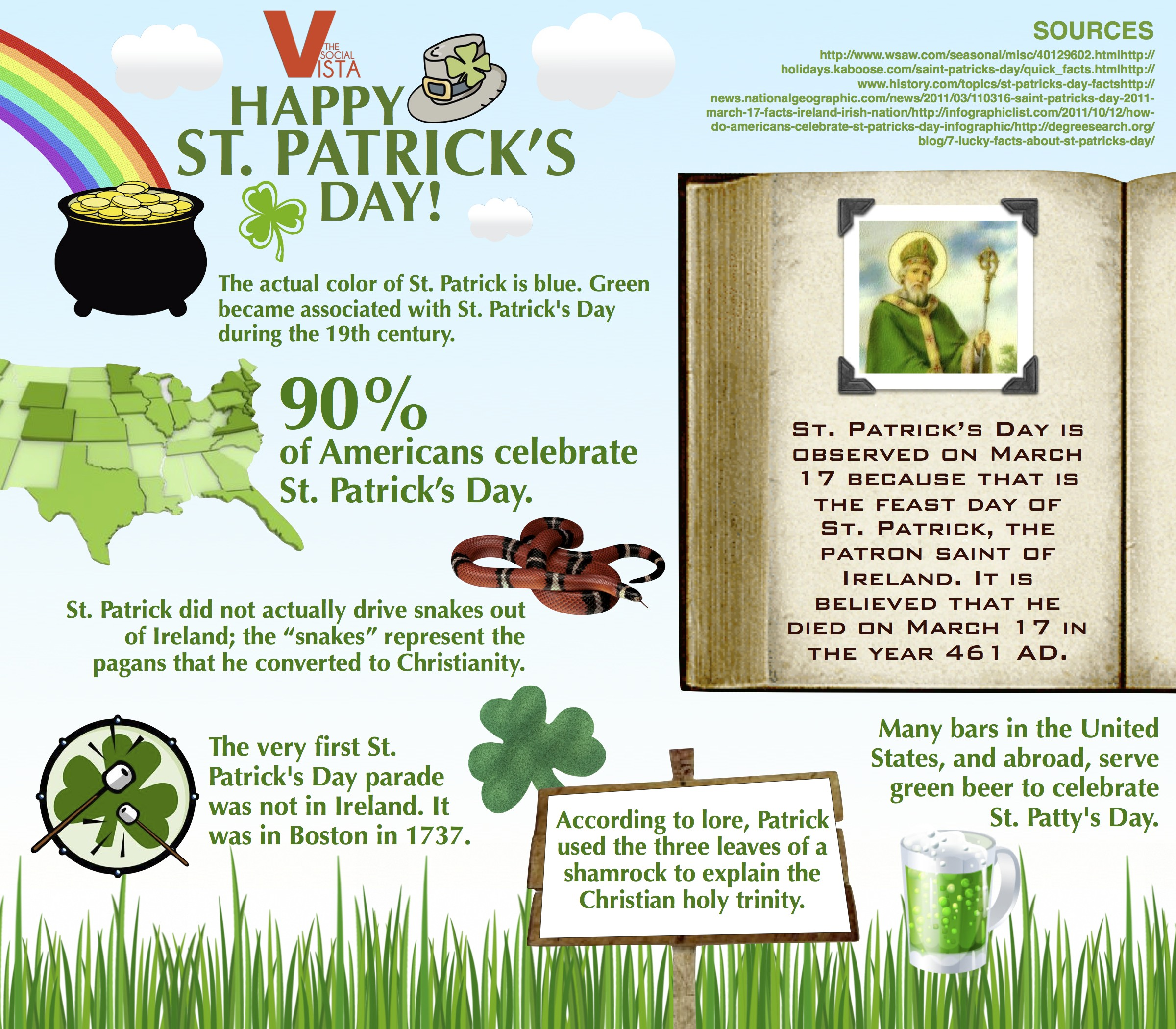 Happy St Patrick S Day Infographic Infographic List