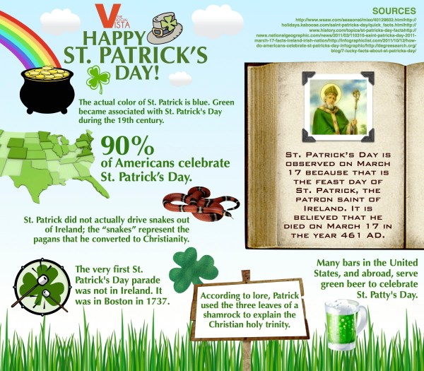 St. Patrick's Day – Infographic List