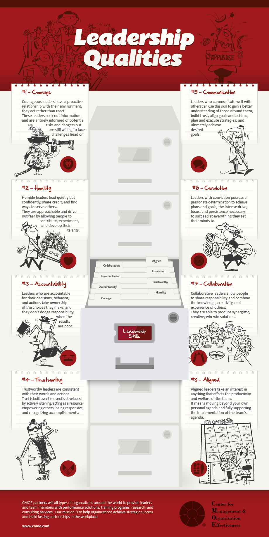 March 2012 – Page 15 – Infographic List