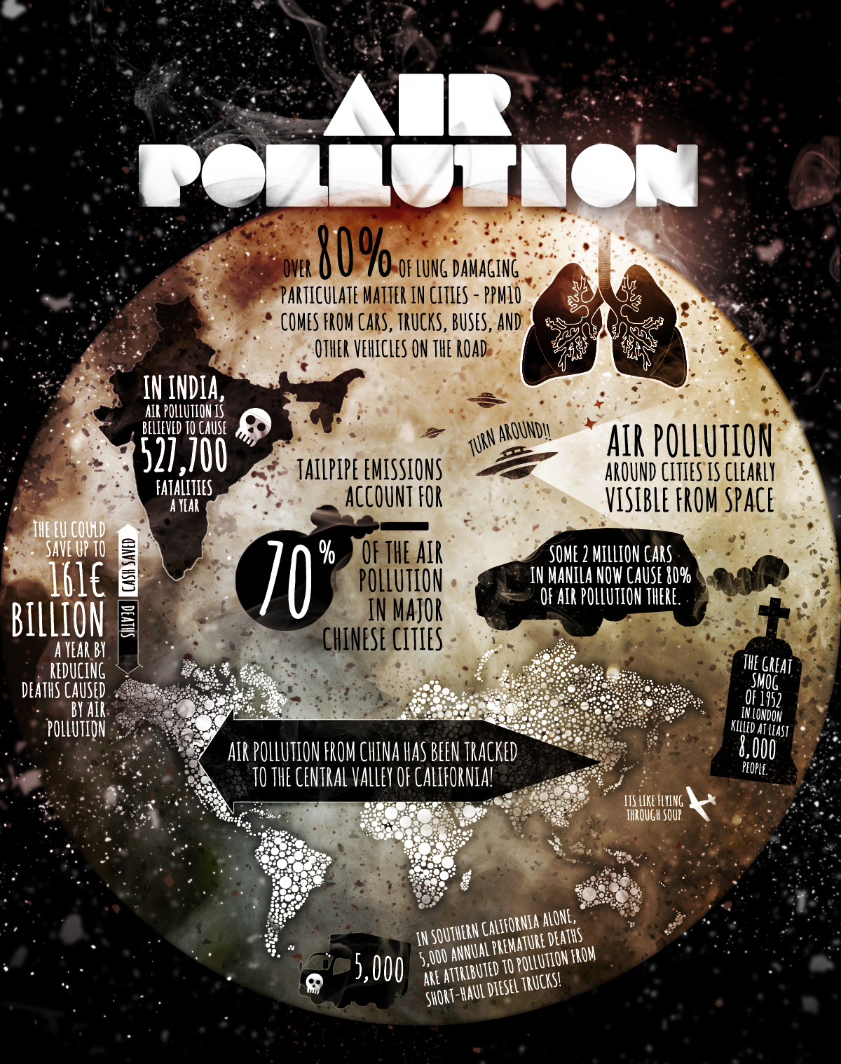 Air Pollution Infographic Infographic List