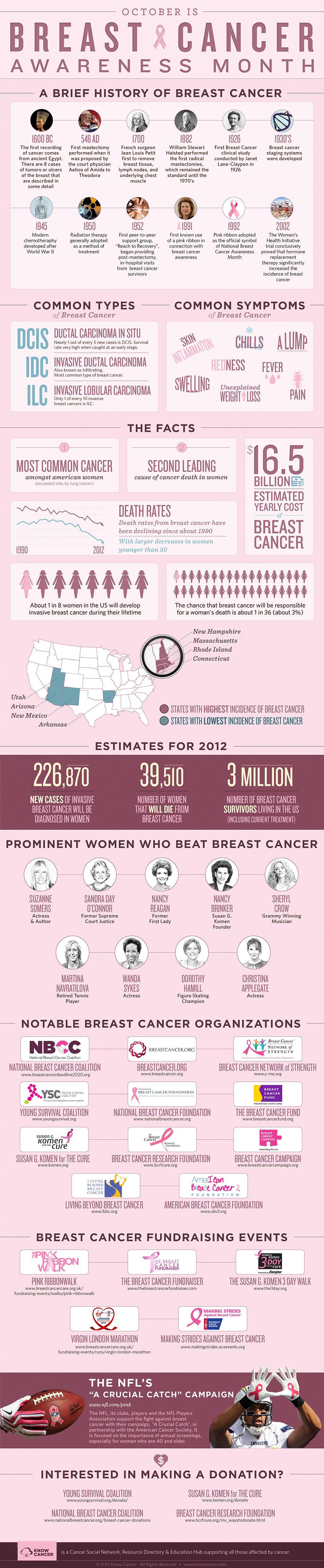 breast-cancer-awareness-month_50ad2598af660