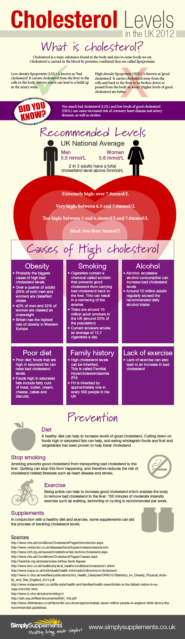 cholesterol-levels-in-the-uk-2012--how-to-protect-yourself_50af54f2c669c