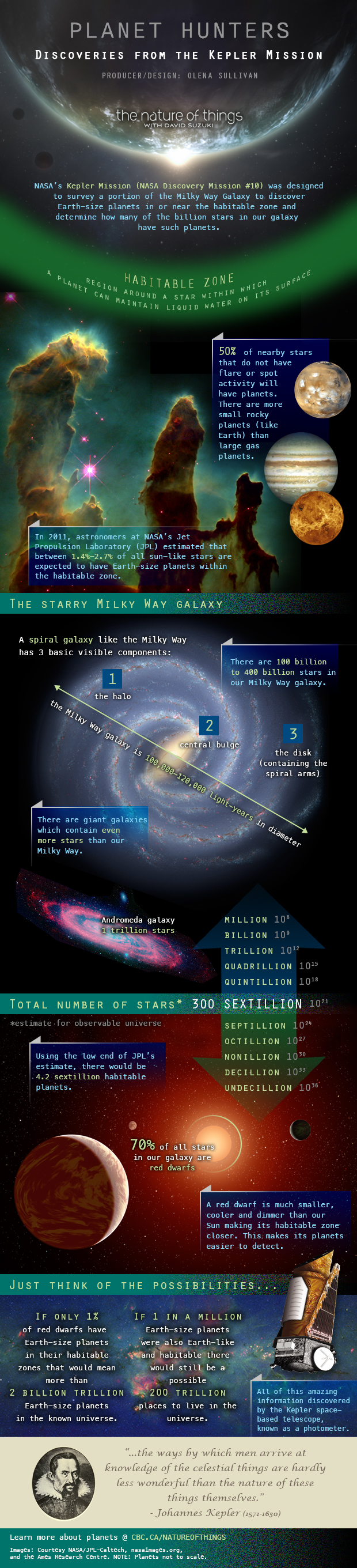 discoveries-from-the-kepler-mission_50b8d7b6c455c