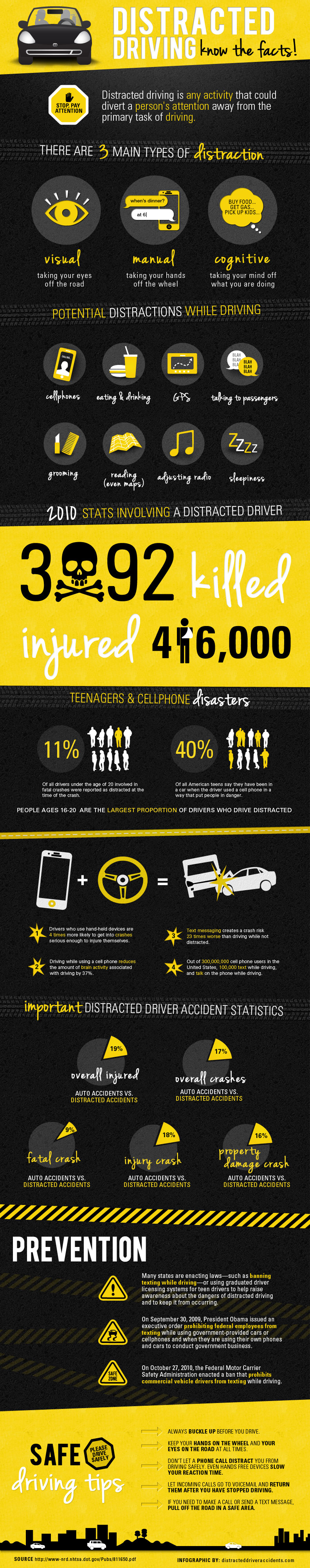 distracted-driving_50a53921ea184