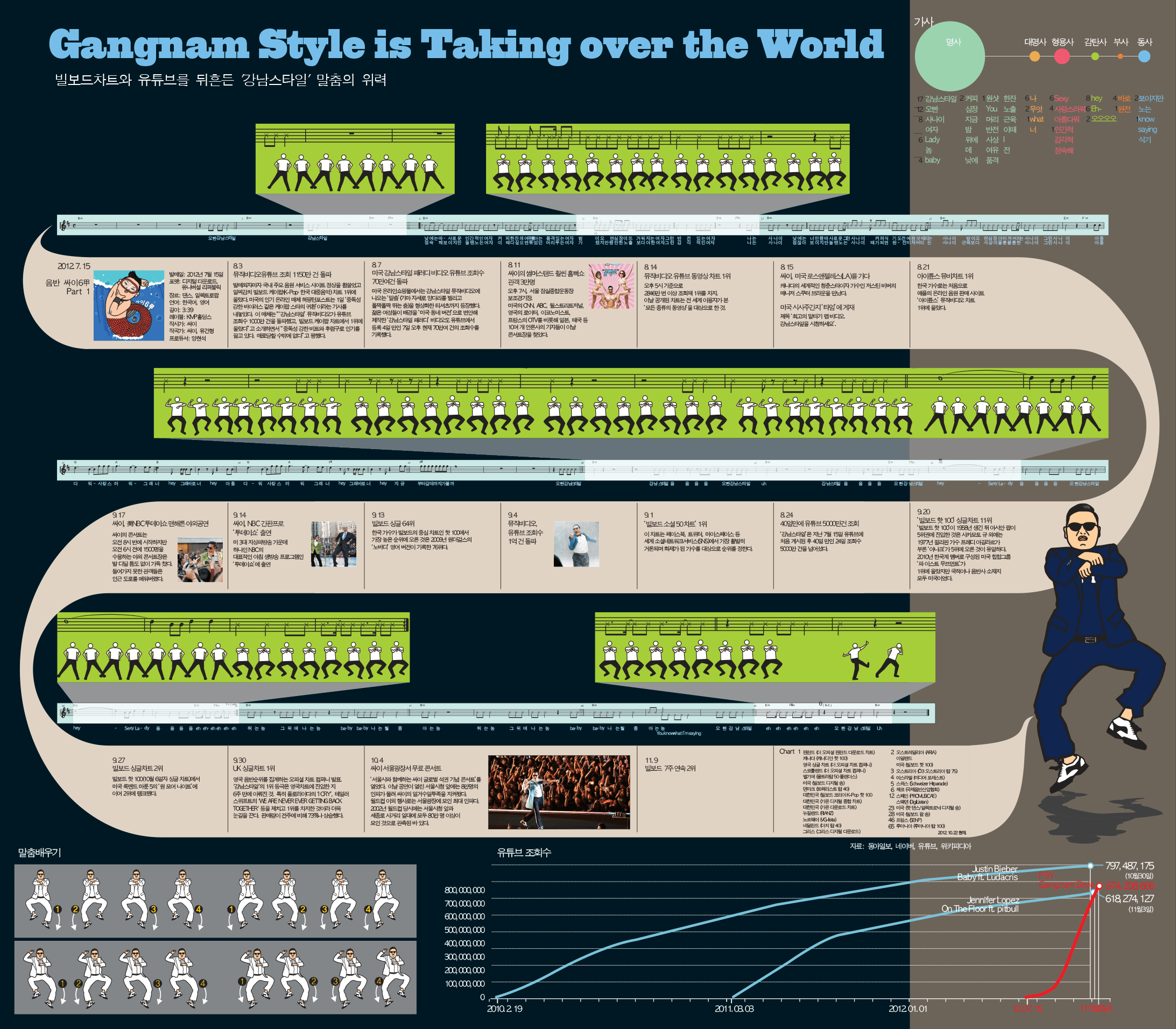 gangnam-style-is-taking-over-the-world_50c2bfae2944a