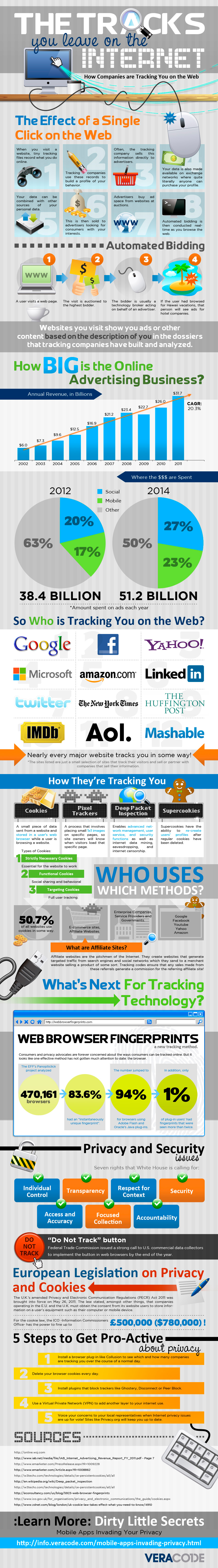 how-companies-track-you-on-the-web_509813e9d25d2