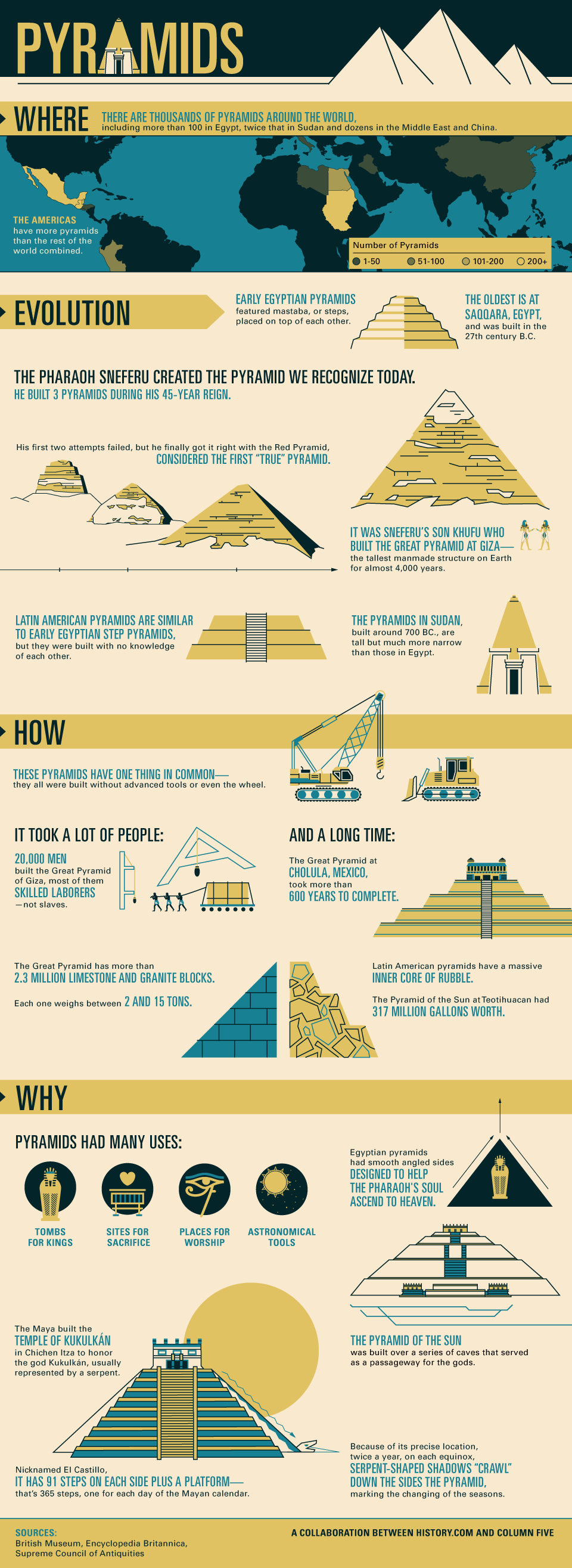 Mankind, the Story of All of Us: Pyramids
