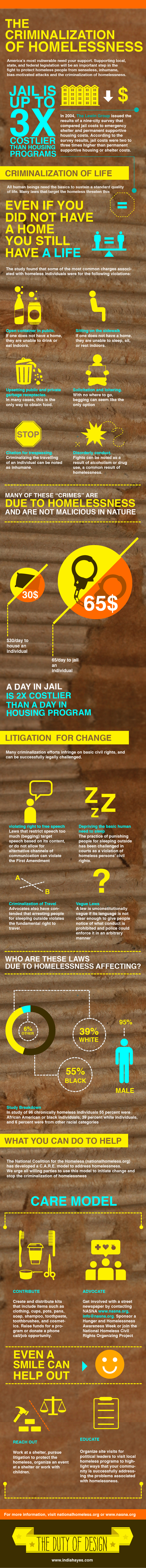 criminalization-of-homelessness-infographic_50d333f034fe4