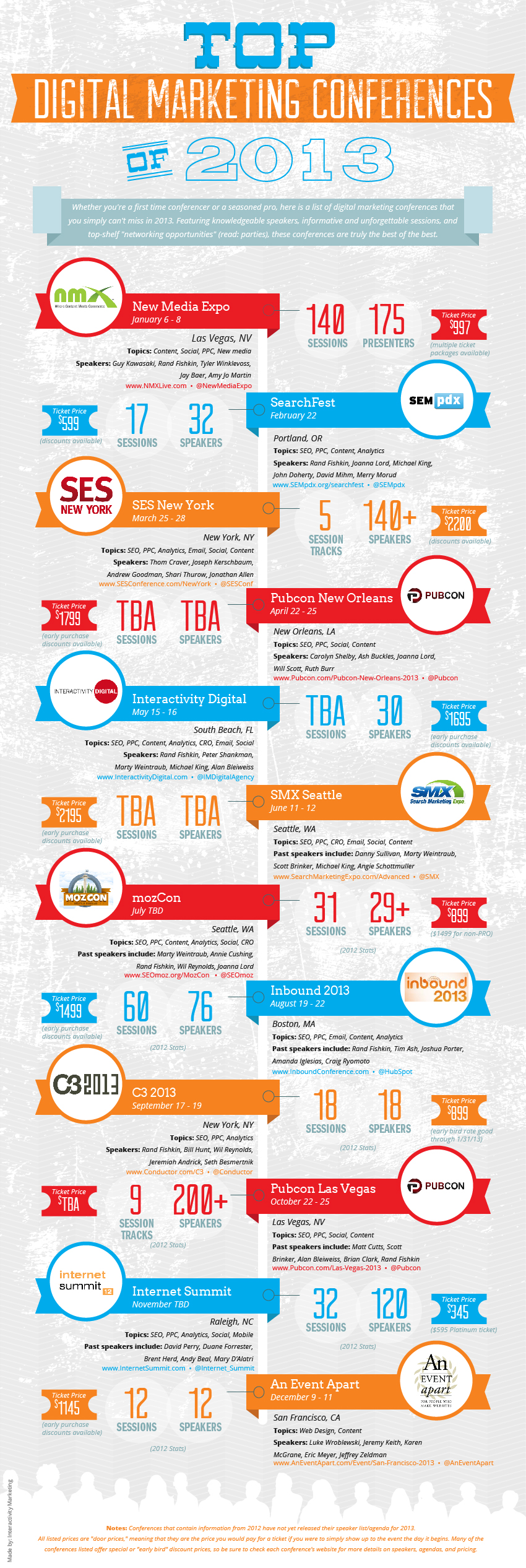 top-digital-marketing-conferences-of-2013_50e6e87ac3e0e