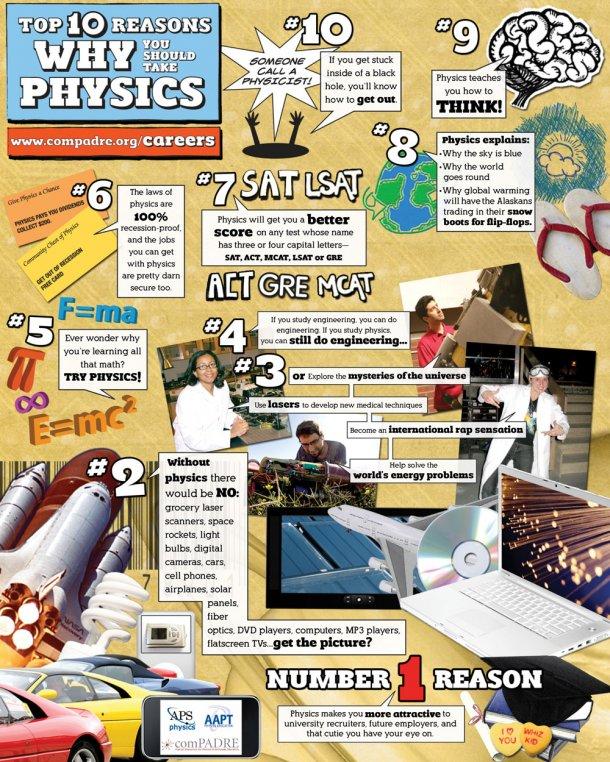 Top10ReasonsWhyYouShouldTakePhysics_4f69d1ee47275