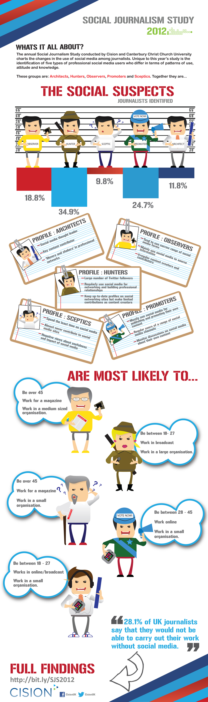 20120918_infographic_SJS-2012