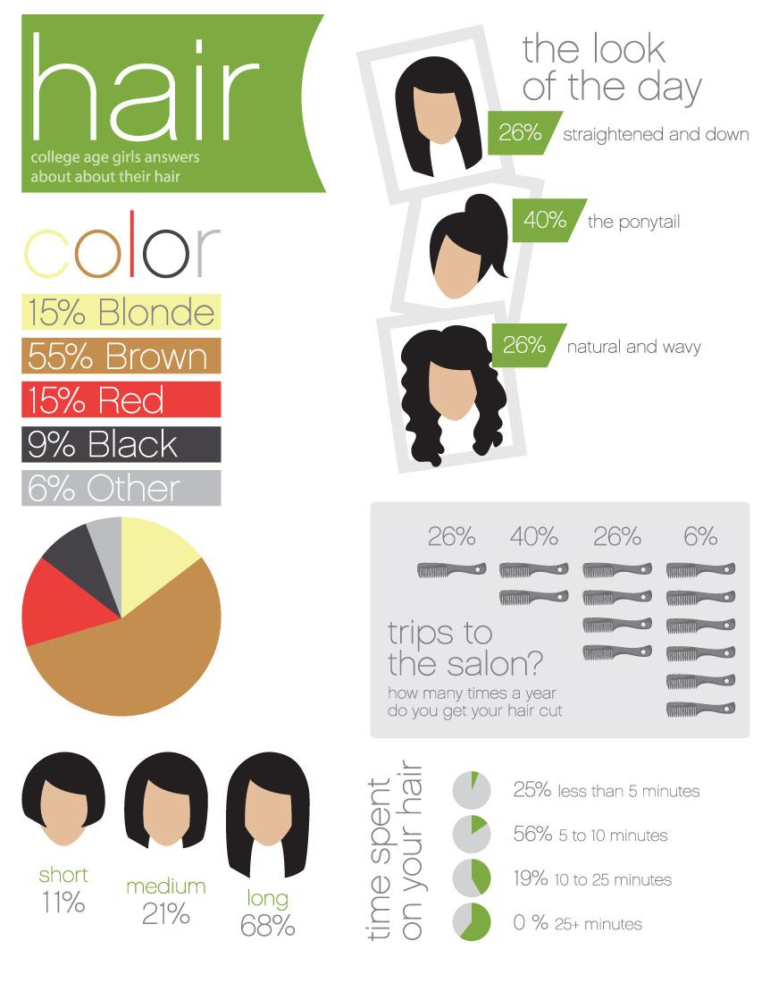 hair-stats_5064cd5aa4246