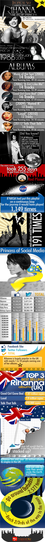 rihanna-the-pop-princess_50645f0f4b319