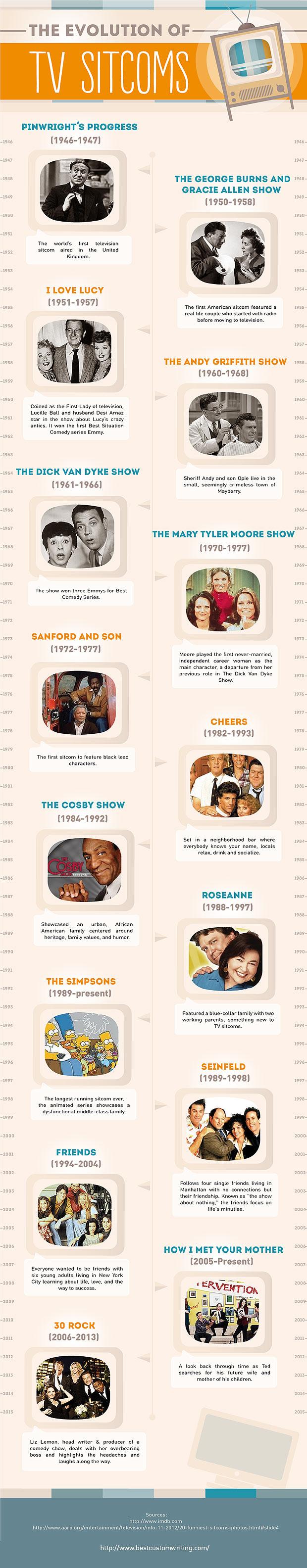 1evolution-of-tv-sitcoms
