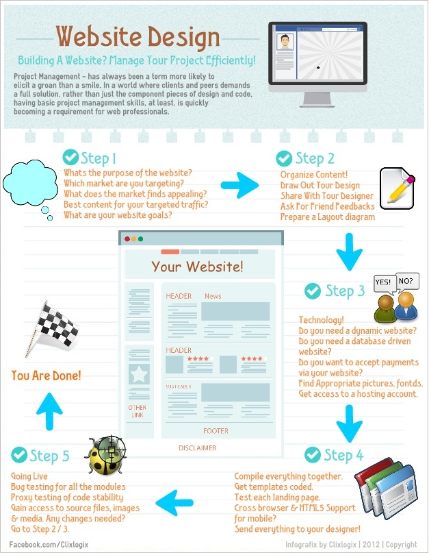 easy-web-design-management_50aa3bdf3762a
