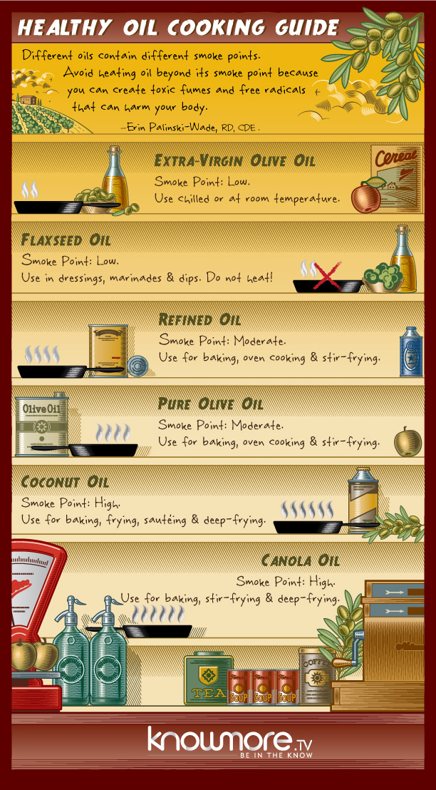 healthy-oil-cooking-guide_518288ad3a727