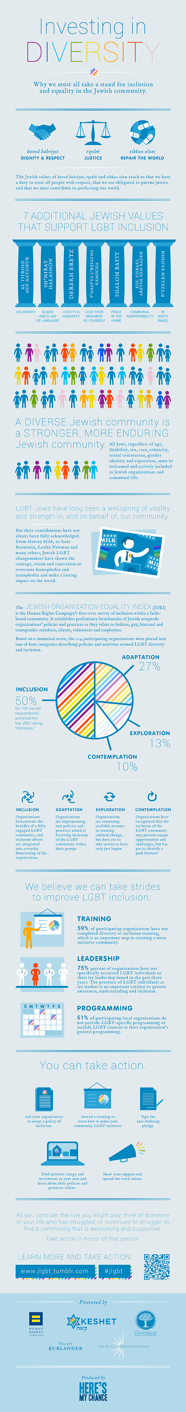 investing-in-diversity_50a297329253e