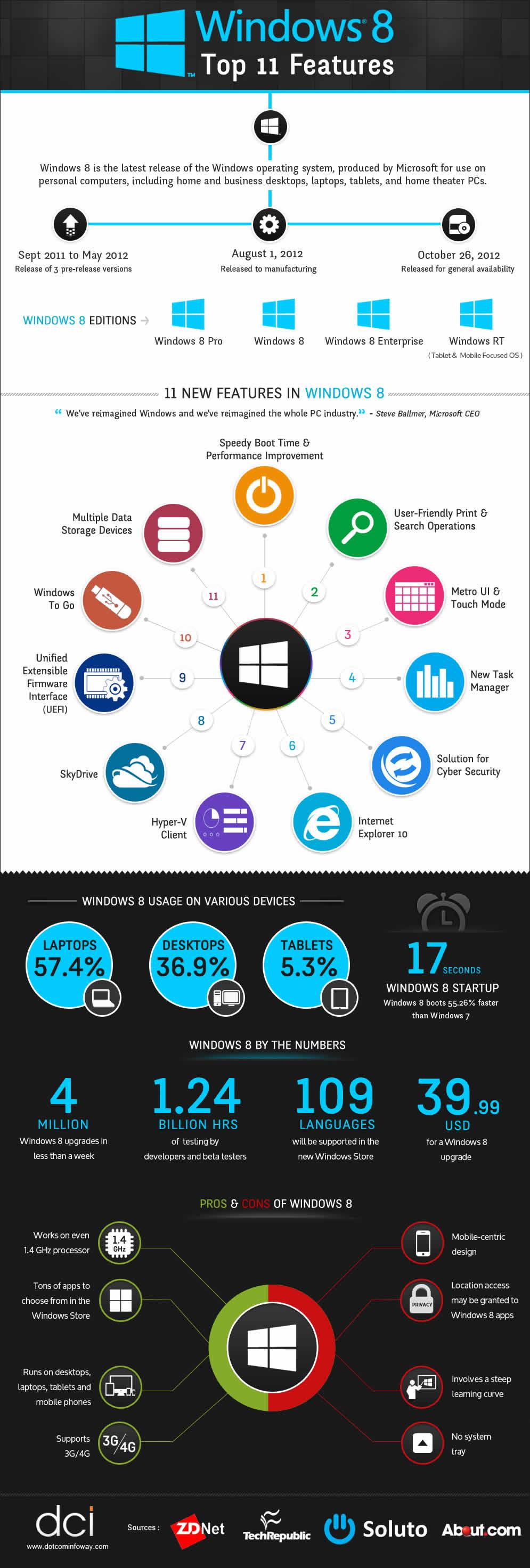windows-8-top-11-features_50b86e4ac4151