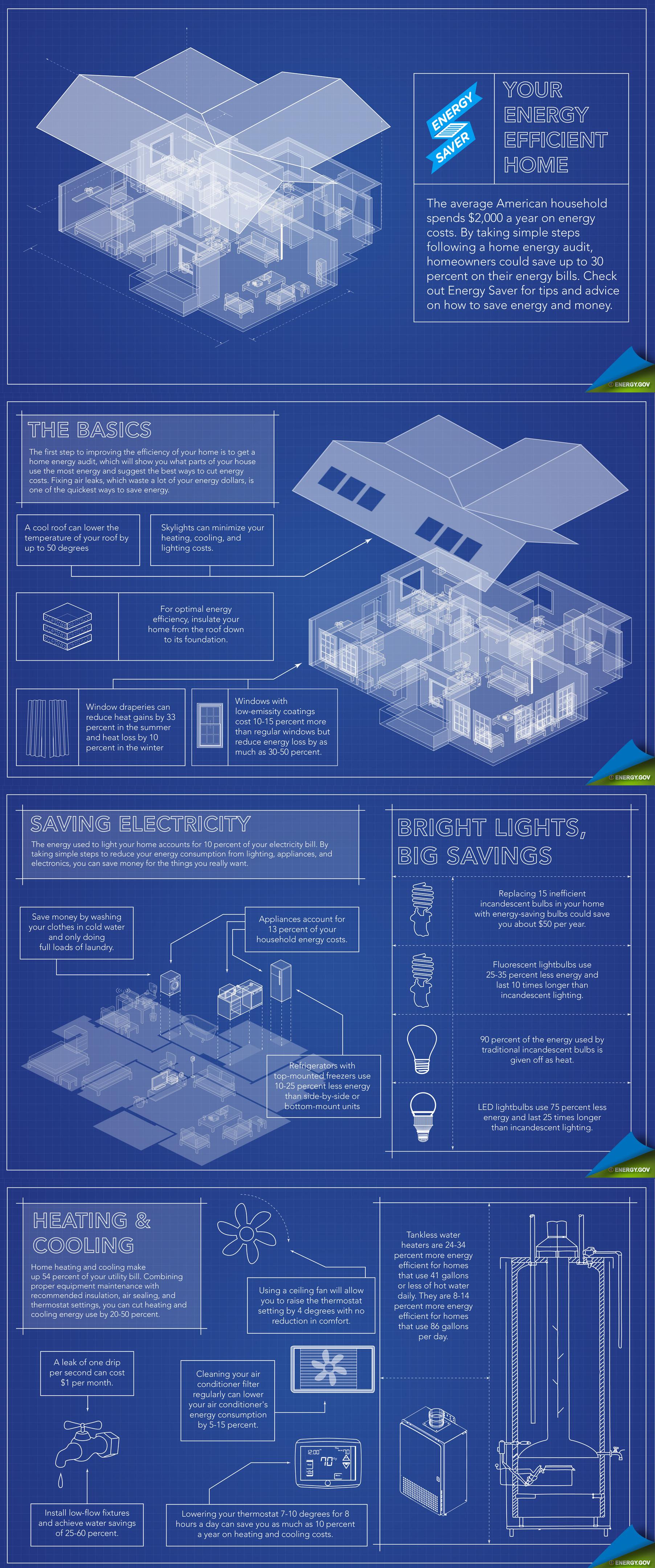 your-energy-efficient-home_509c1e04c4a8b