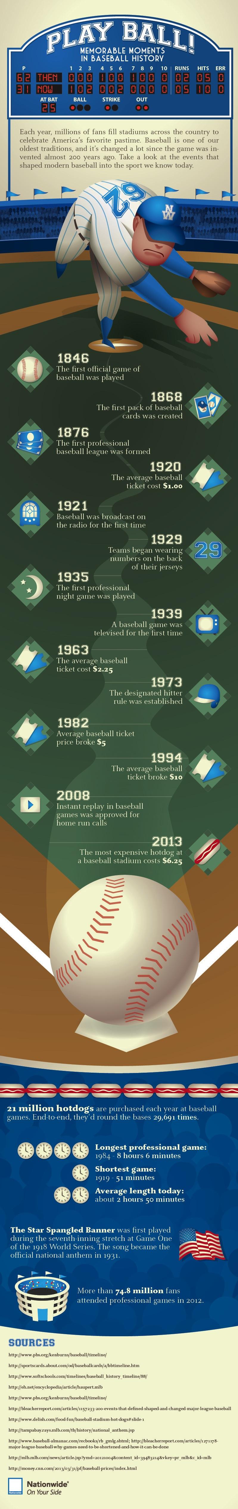 1baseball-infographic