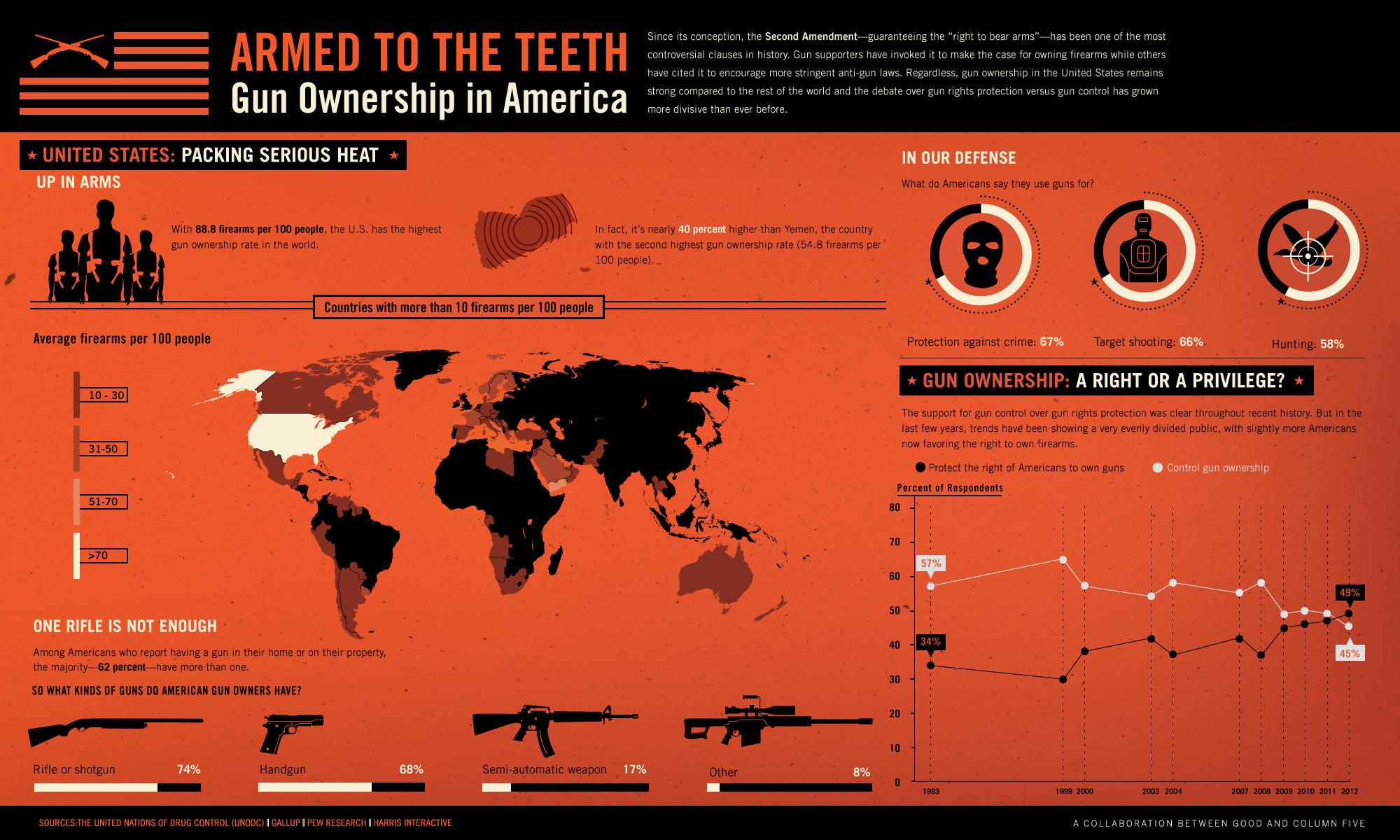 armed-to-the-teeth_5053cc34c56b8