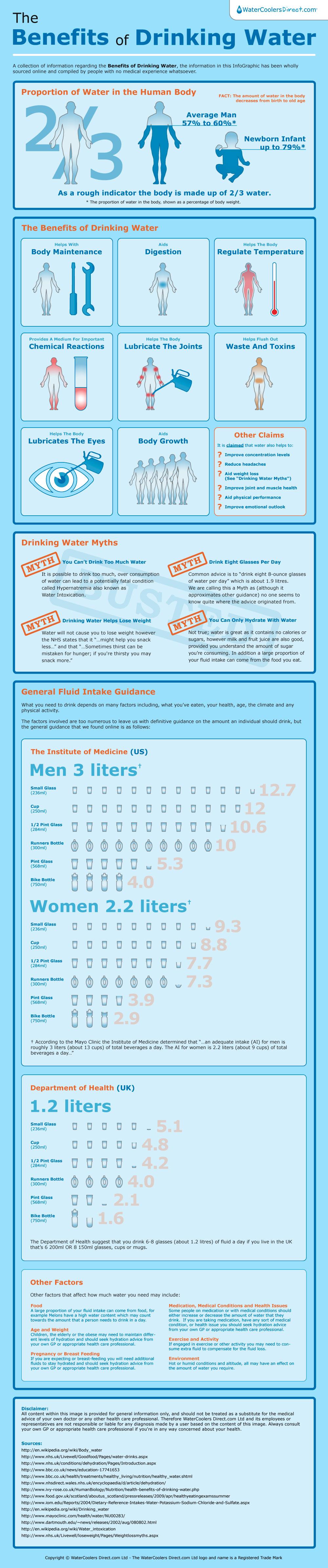 benefits-of-drinking-water_503903da714d4