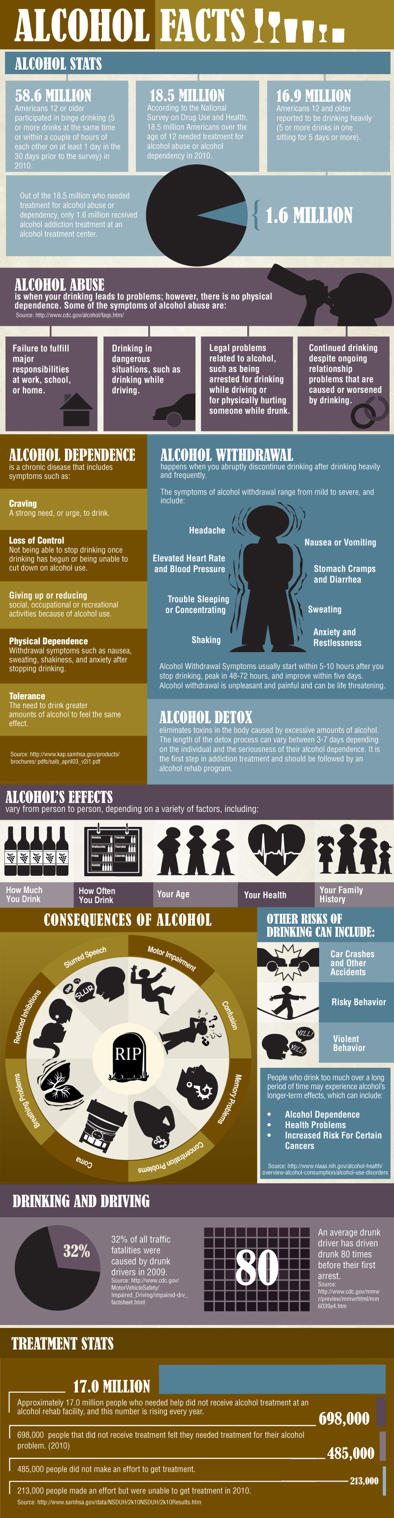 consequences-of-alcohol-abuse_50533c687d4b4