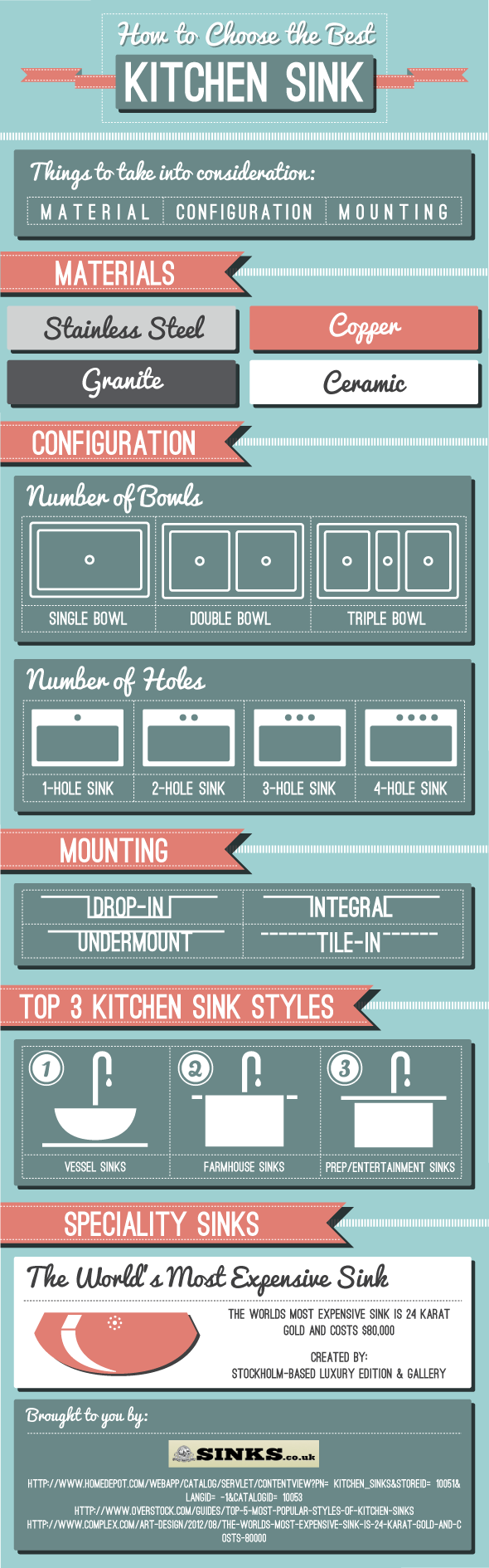 how-to-choose-the-best-kitchen-sink_51823fcaf0e46