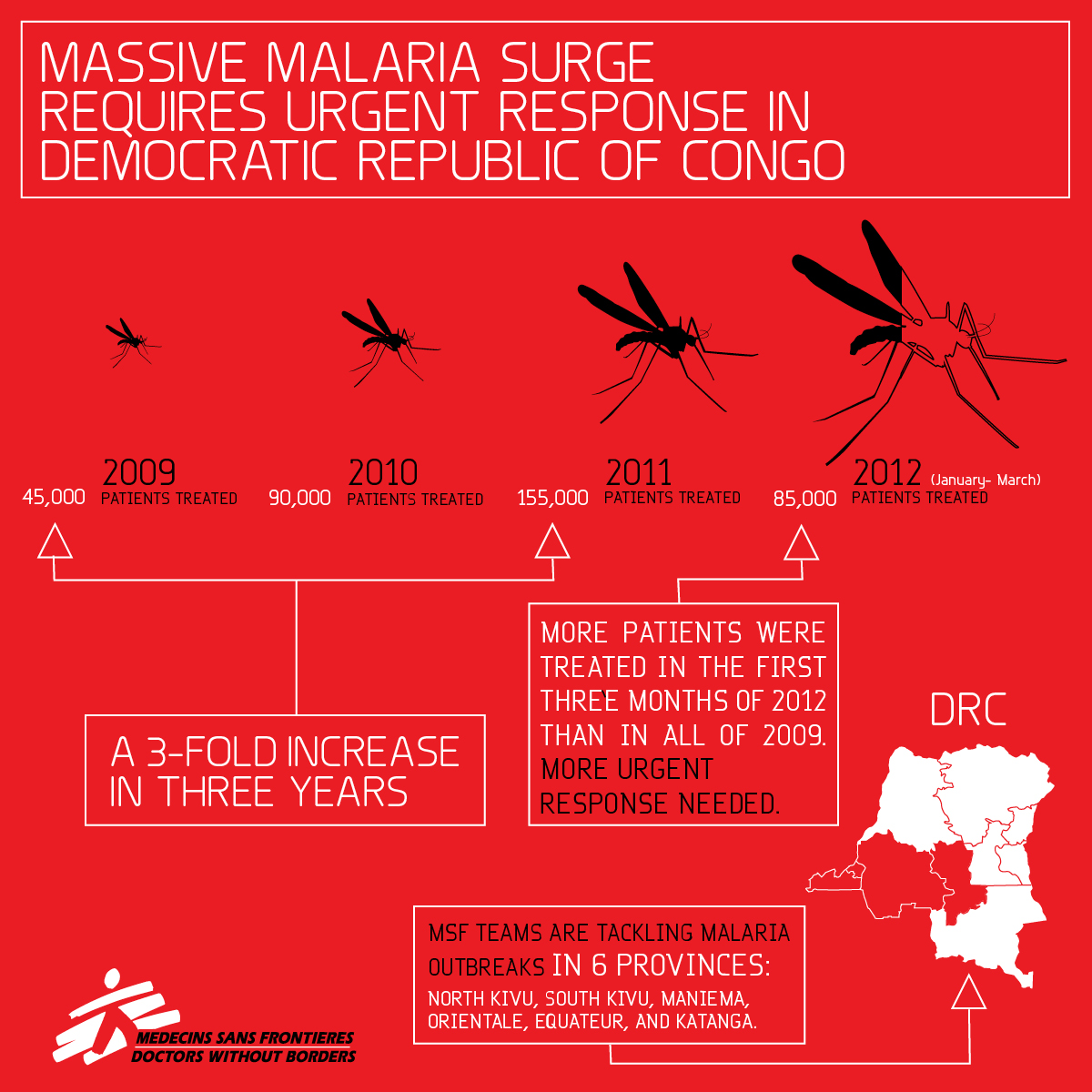 malaria-rates-in-the-democratic-republic-of-congo_50578ce224ff4