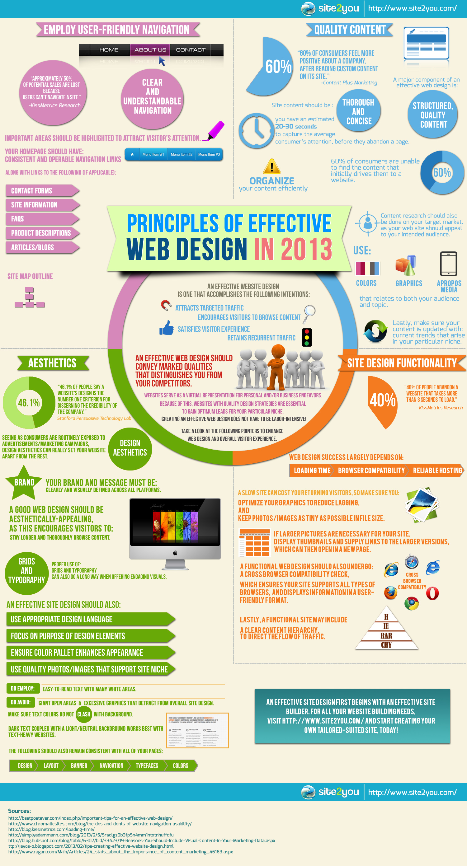 principles-of-efffective-web-design-in-2013_5180991fc6a4e