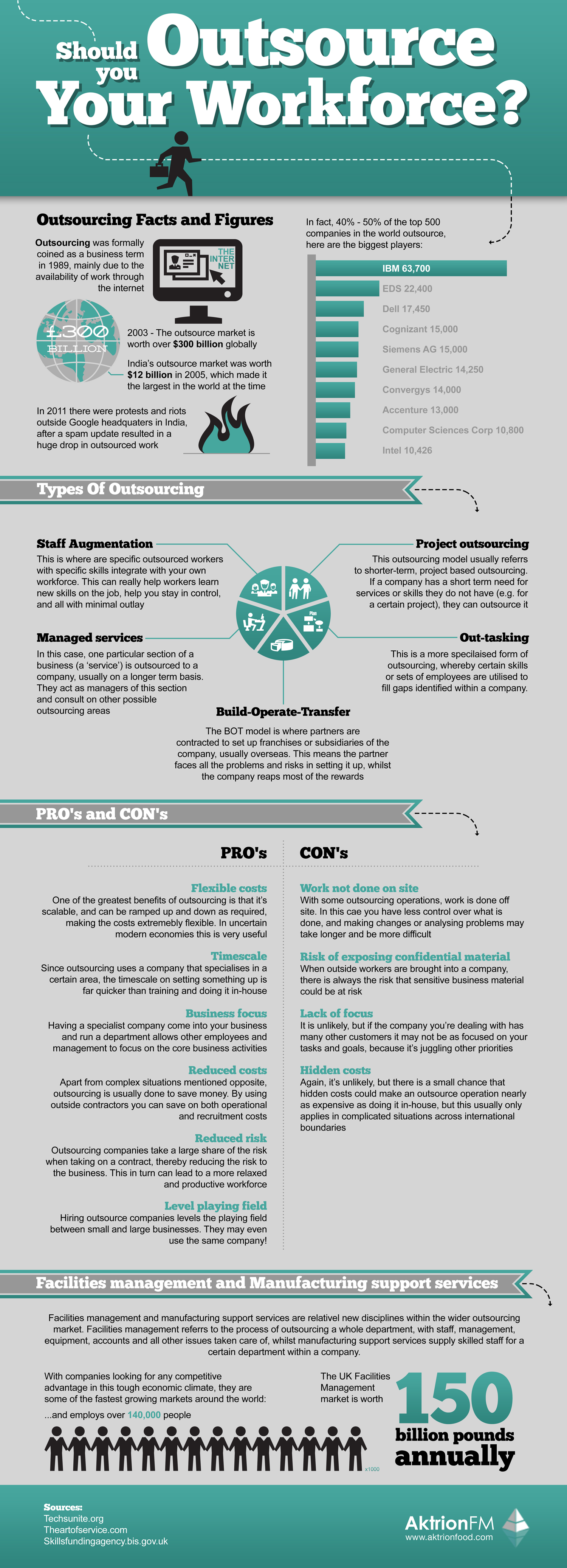 should-you-outsource-your-workforce_5097a245e3183