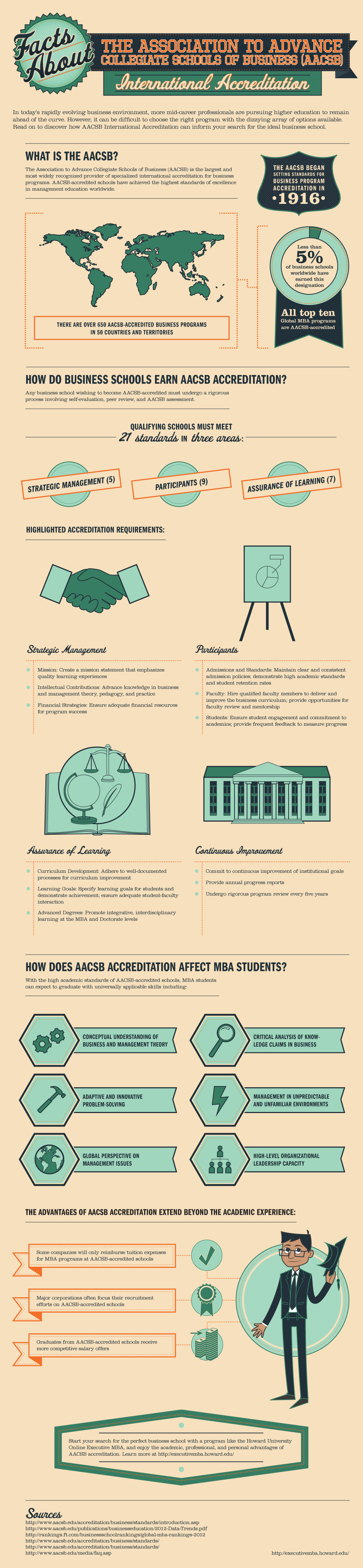 facts-about-aacsb-international-accreditation-a-closer-look_52163719dab9d