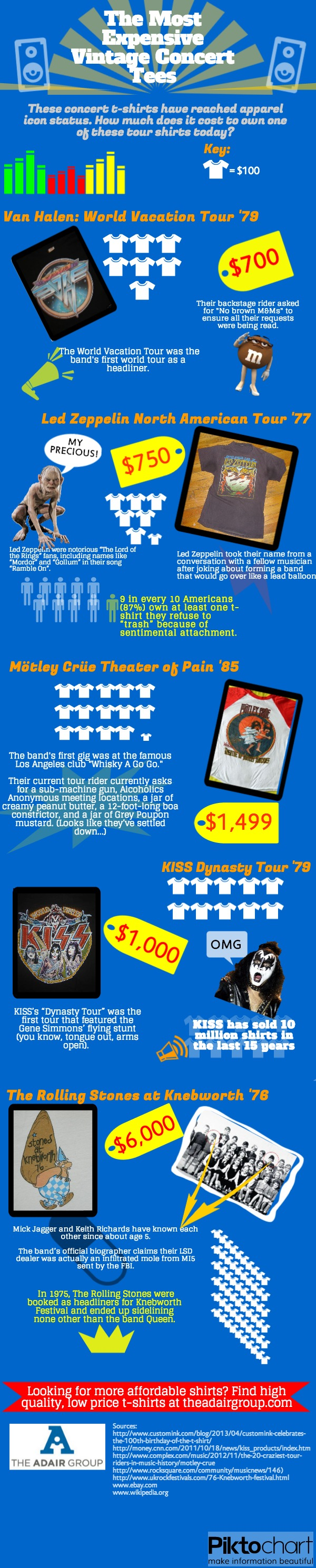 the-most-expensive-vintage-concert-t-shirts_52163dbf89c5f