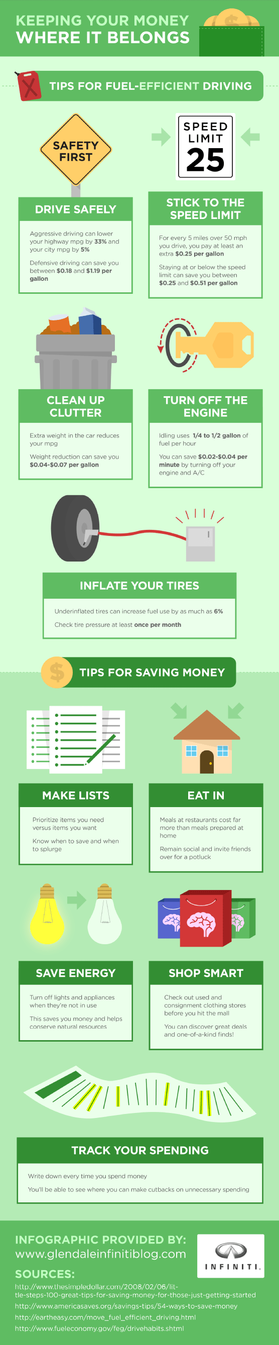 tips-for-saving-mpg--keeping-your-money-where-it-belongs_51ec40c70c9b2