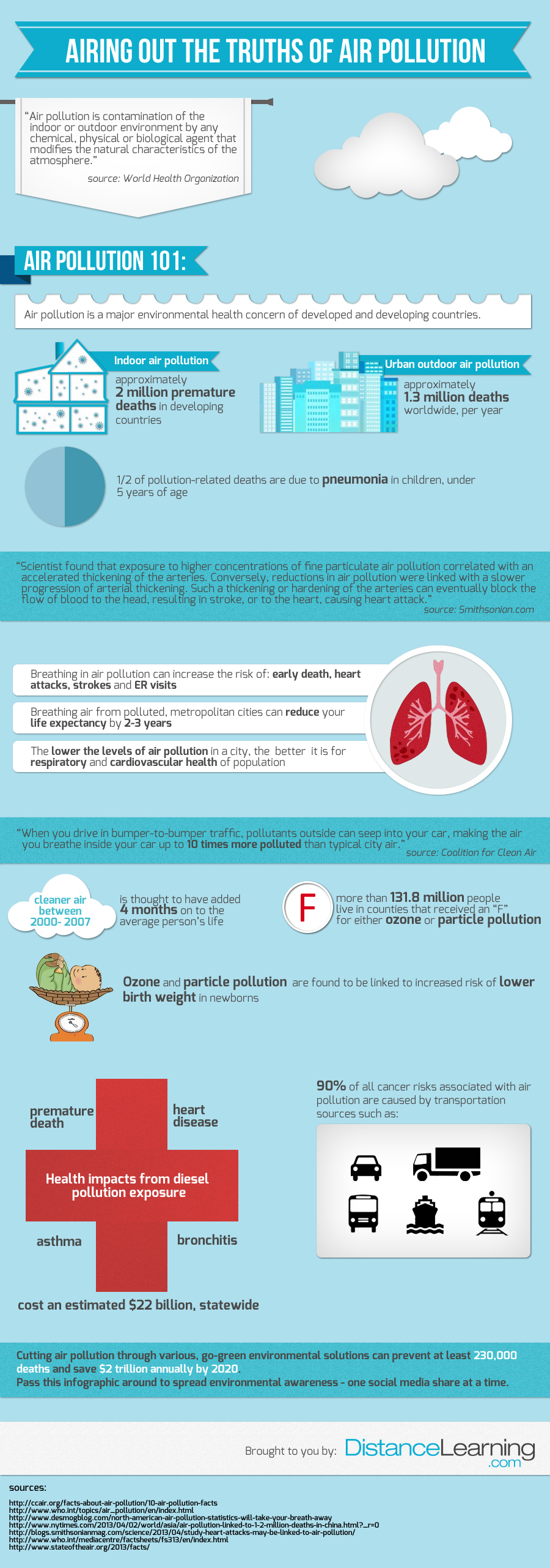 airing-out-the-truths-of-air-pollution_521611c57e849