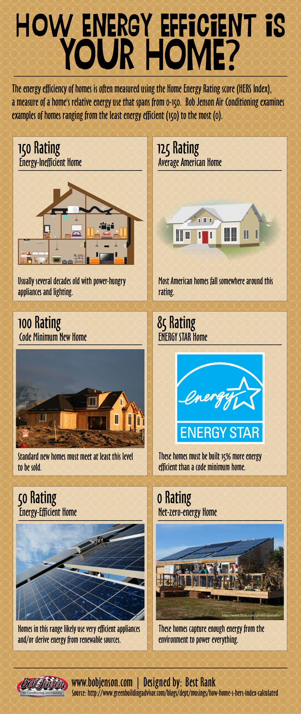 how-energy-efficient-is-your-home_521554749254d