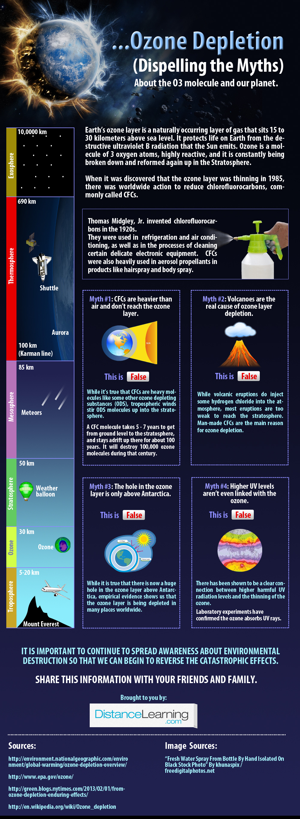 ozone-depletion-dispelling-the-myths_5214f62994569