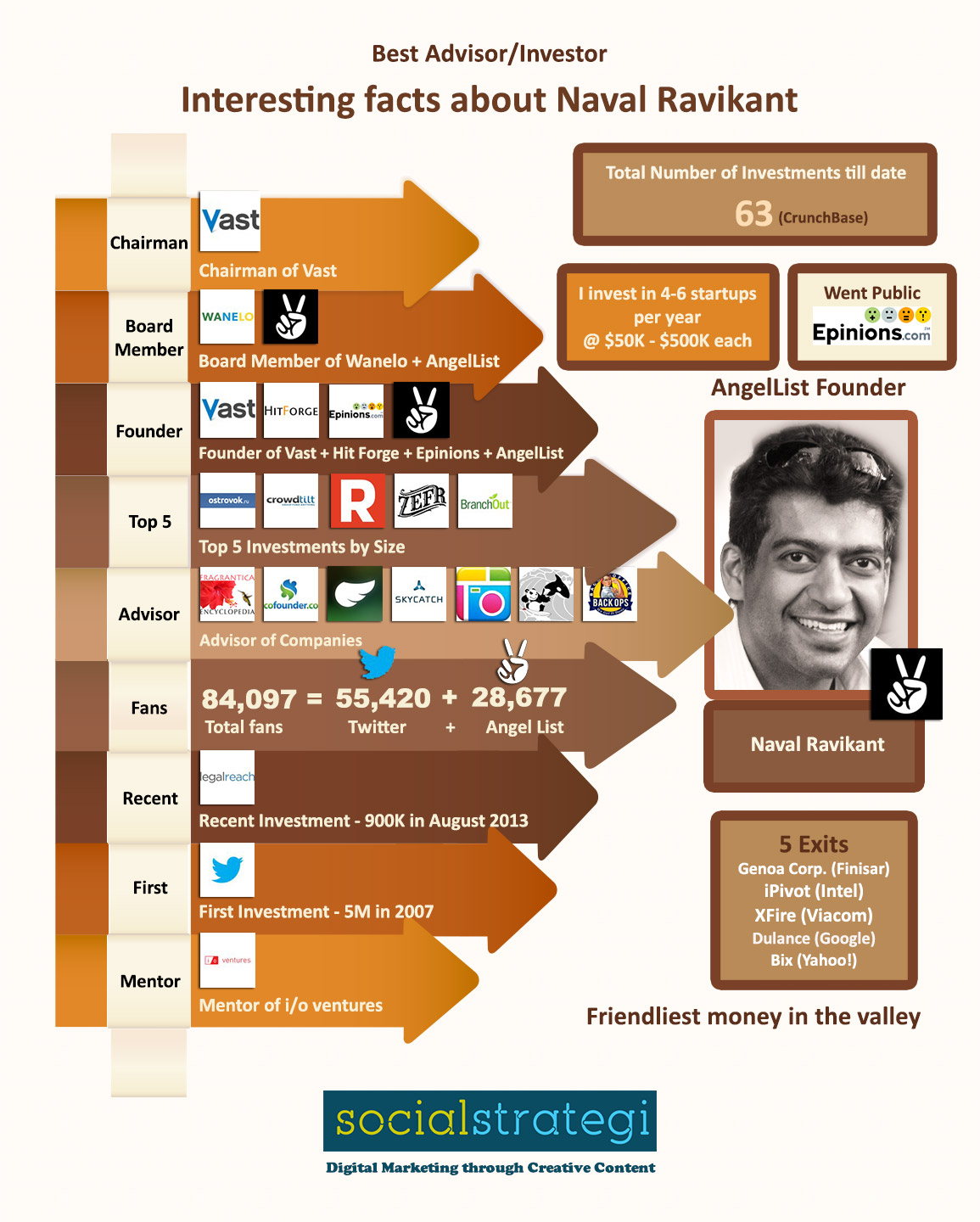 the-friendliest-money-in-the-valley-naval-ravikant_521505252287a