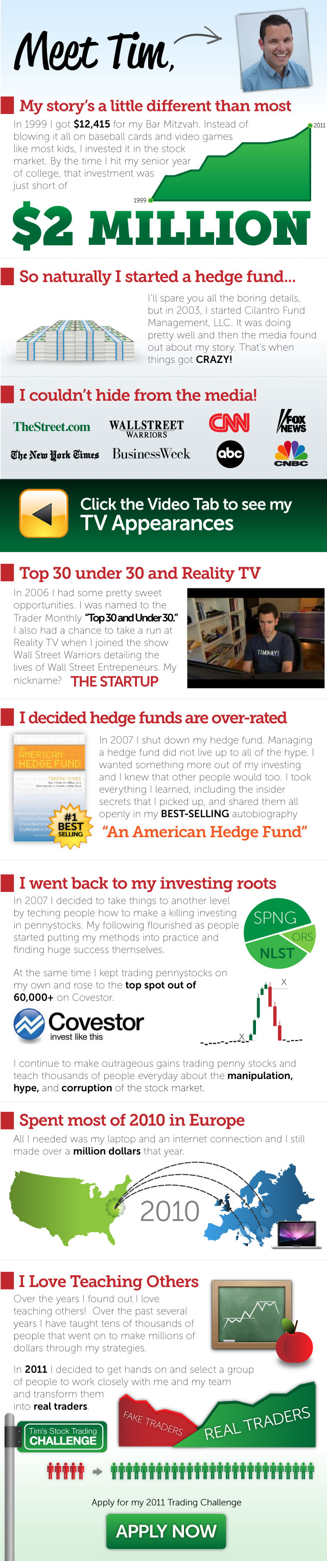 timothy-sykes-life-as-an-infographic_52118aa4ced29