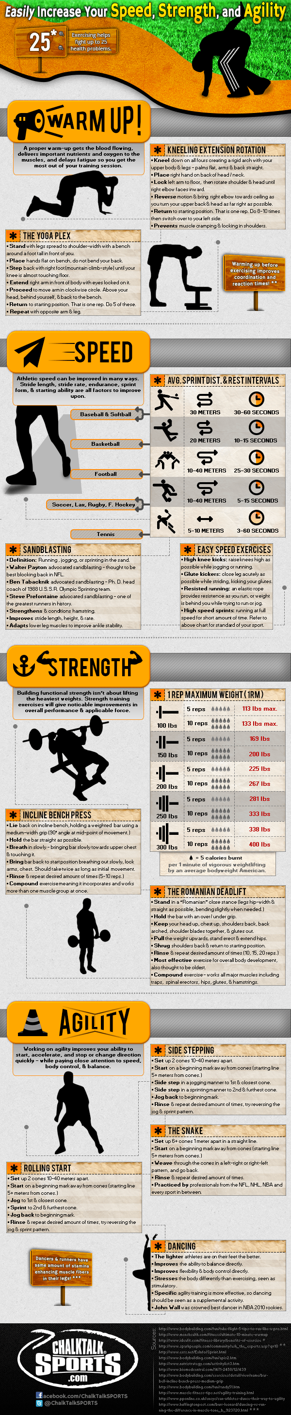easily-increase-your-speed-strength--agility_51e4c498791dd