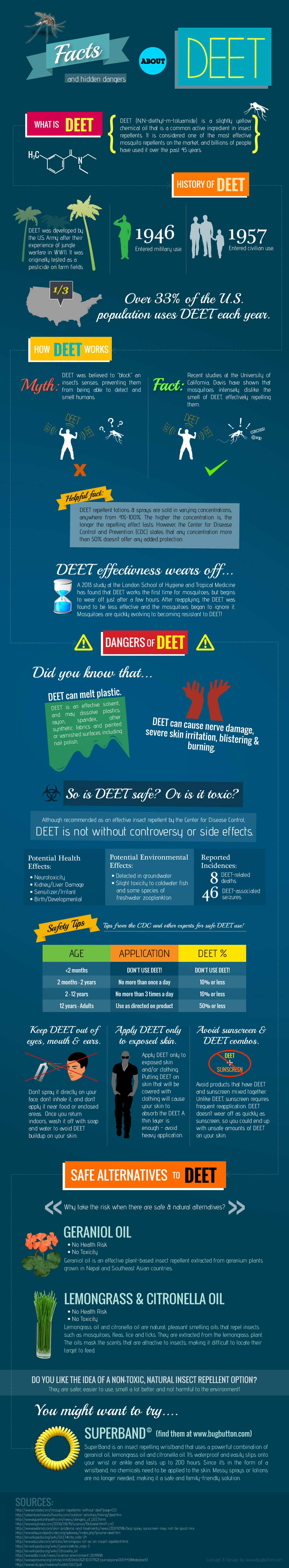 facts-and-hidden-dangers-about-deet_51e44b7e3c9c7