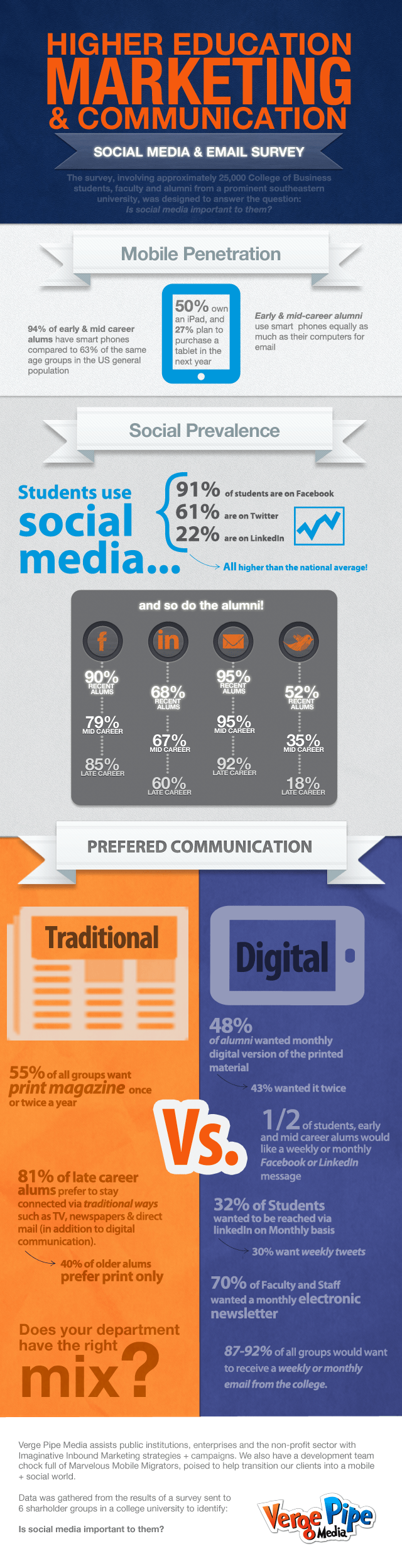 higher-education-marketing--communication_508e8e04b9c32