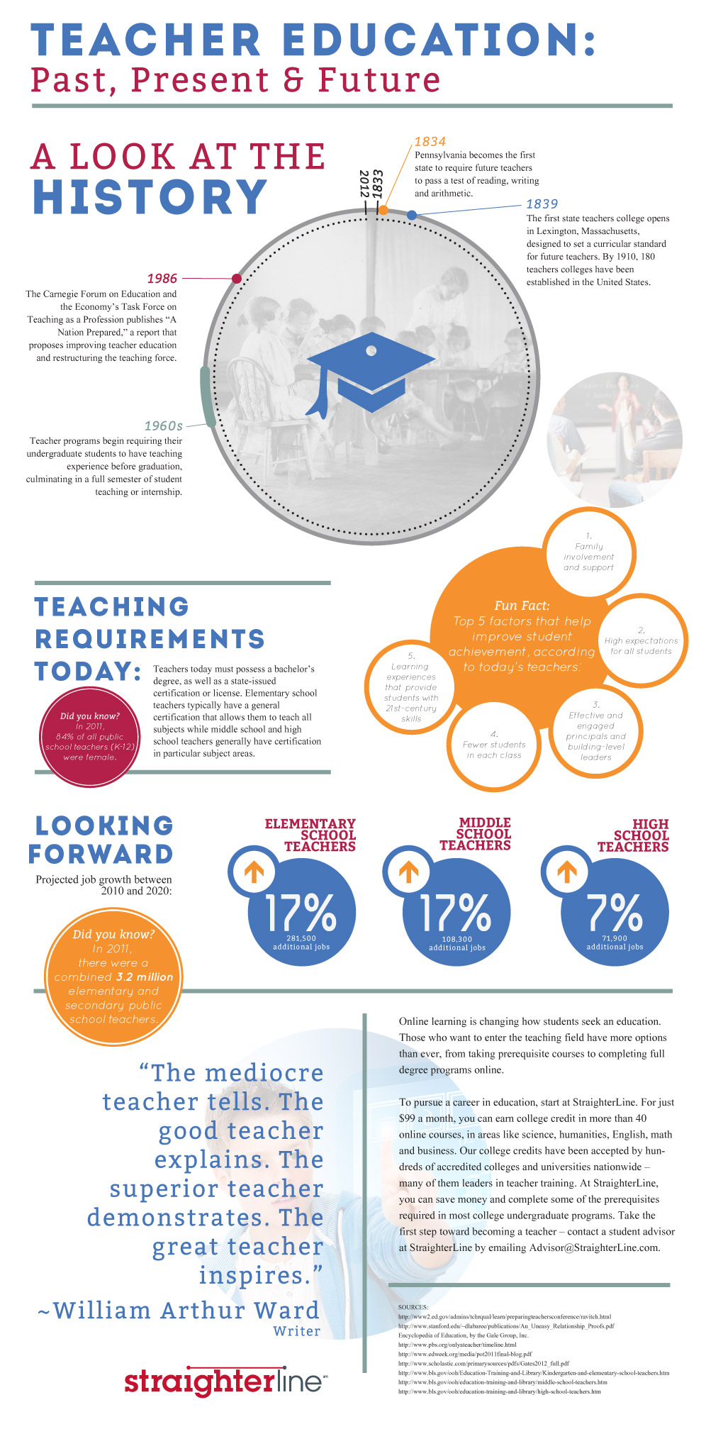 teacher-education-past-present_5085b953cb11b