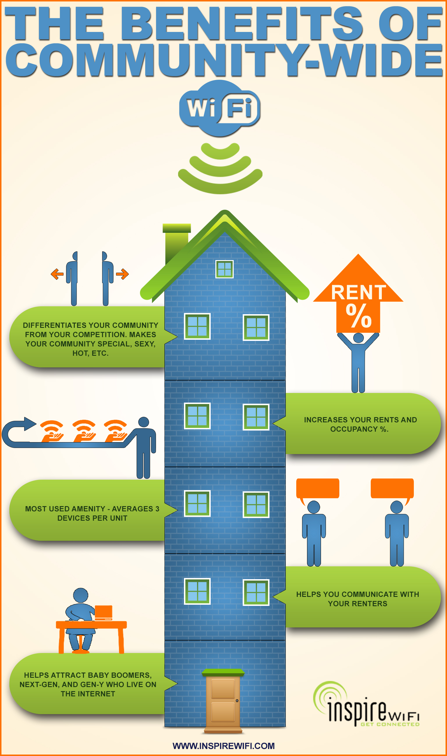 the-benefits-of-communitywide-wifi_51e593eb7e890