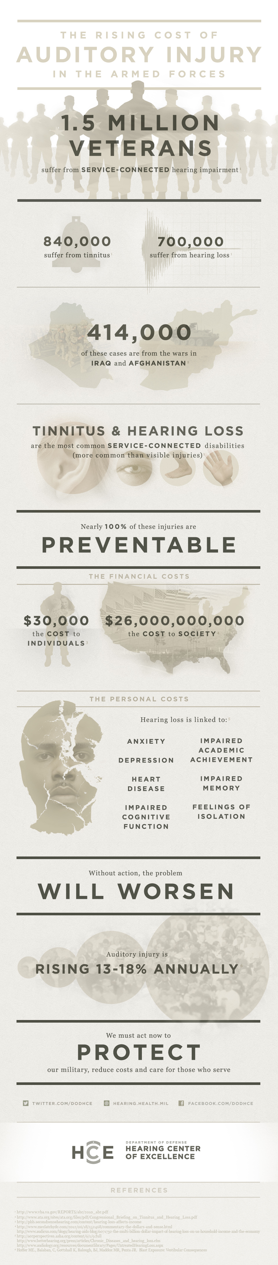 the-rising-cost-of-auditory-injury-in-the-armed-forces_508ae9c9b05c7