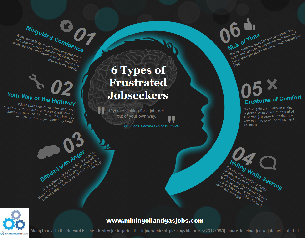 6-types-of-frustrated-jobseekers_504864d040f9d